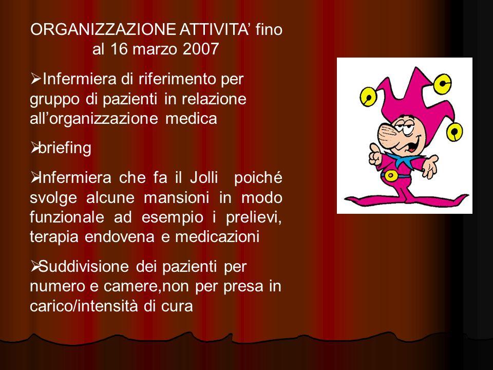 ORGANIZZAZIONE ATTIVITA fino al 16 marzo 2007 Infermiera di riferimento per gruppo di pazienti in relazione allorganizzazione medica briefing Infermie