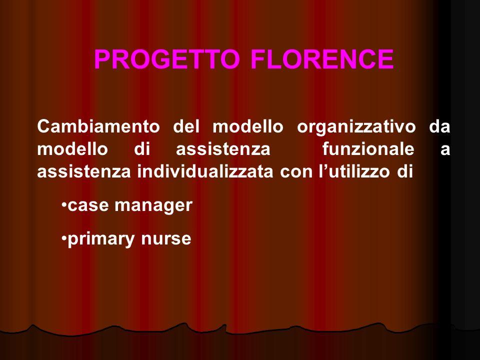 PROGETTO FLORENCE Cambiamento del modello organizzativo da modello di assistenza funzionale a assistenza individualizzata con lutilizzo di case manage