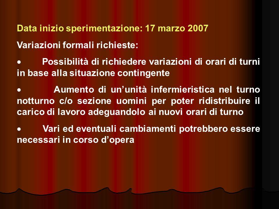 Data inizio sperimentazione: 17 marzo 2007 Variazioni formali richieste: Possibilità di richiedere variazioni di orari di turni in base alla situazion
