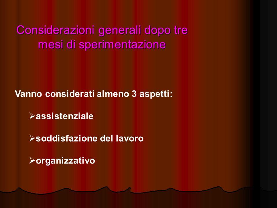 Considerazioni generali dopo tre mesi di sperimentazione Vanno considerati almeno 3 aspetti: assistenziale soddisfazione del lavoro organizzativo