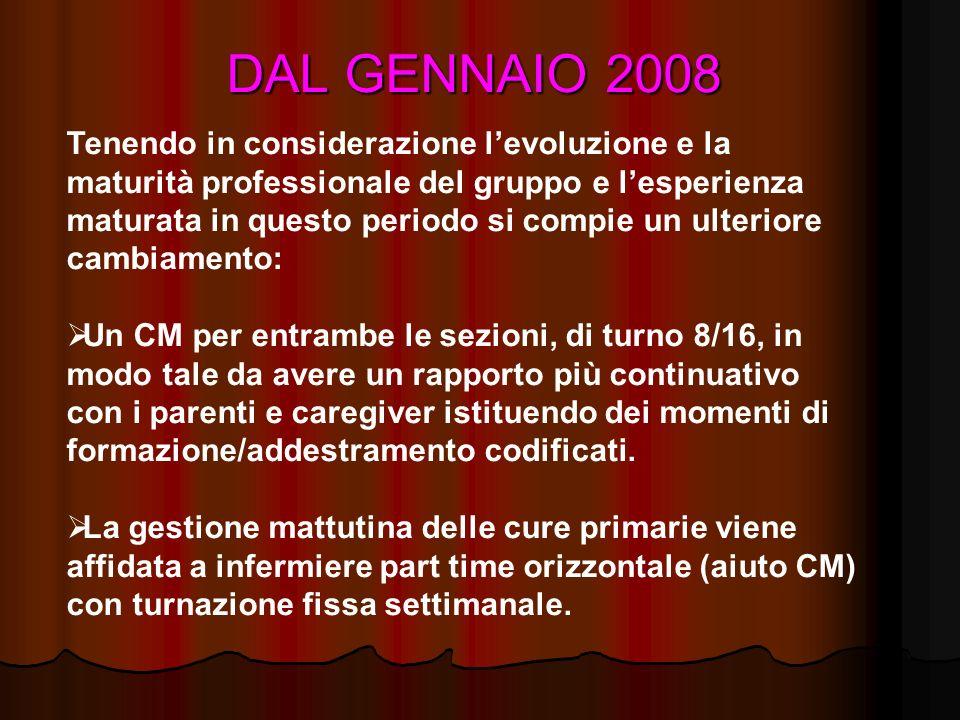 DAL GENNAIO 2008 Tenendo in considerazione levoluzione e la maturità professionale del gruppo e lesperienza maturata in questo periodo si compie un ul