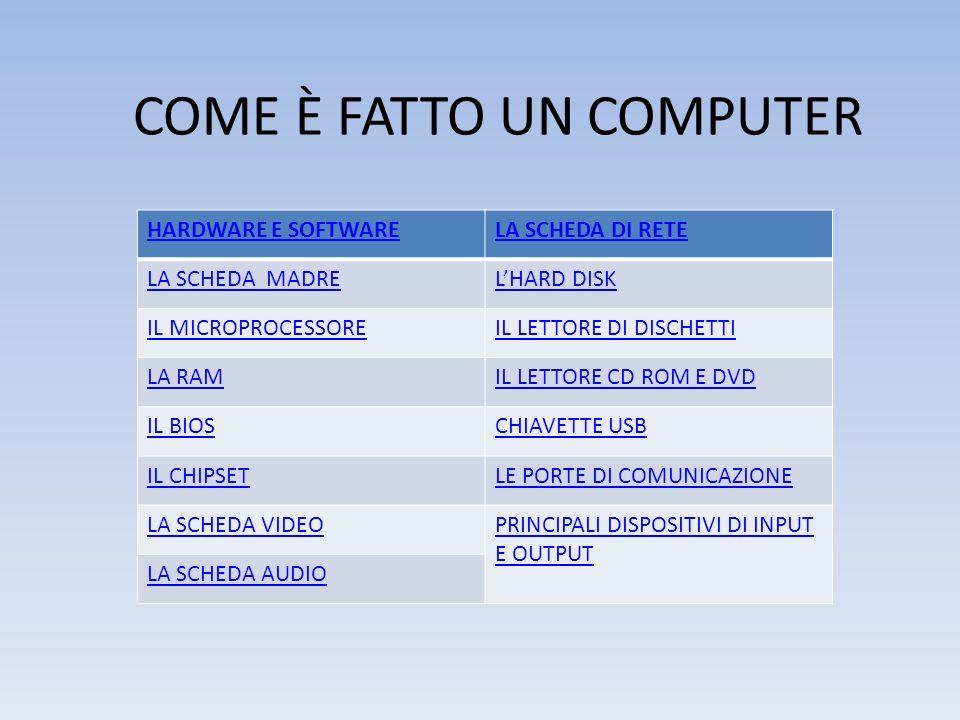 La scheda audio Mauro Rosi Informatica per il lavoro nel Valdarno