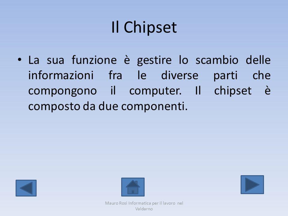 Il Chipset La sua funzione è gestire lo scambio delle informazioni fra le diverse parti che compongono il computer. Il chipset è composto da due compo
