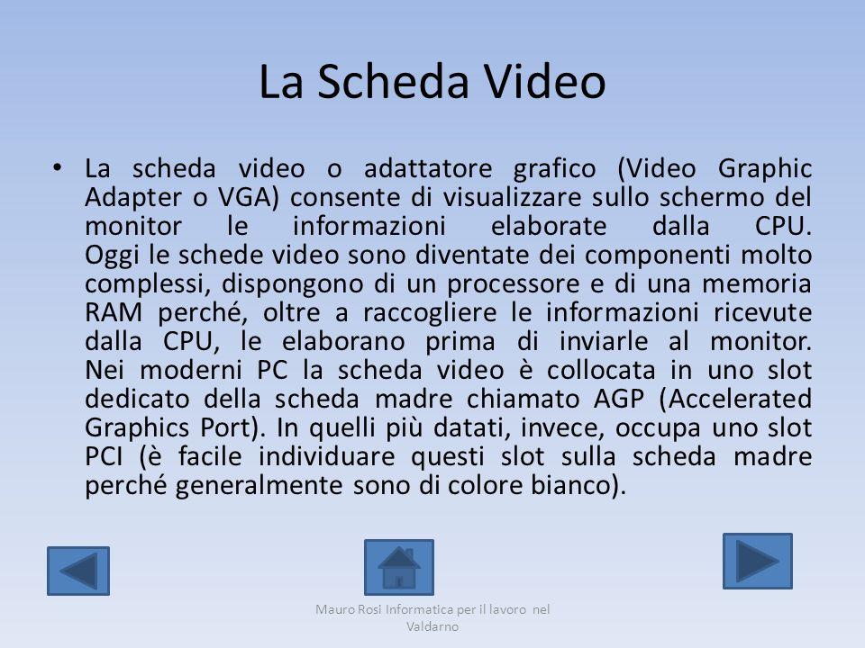 La Scheda Video La scheda video o adattatore grafico (Video Graphic Adapter o VGA) consente di visualizzare sullo schermo del monitor le informazioni