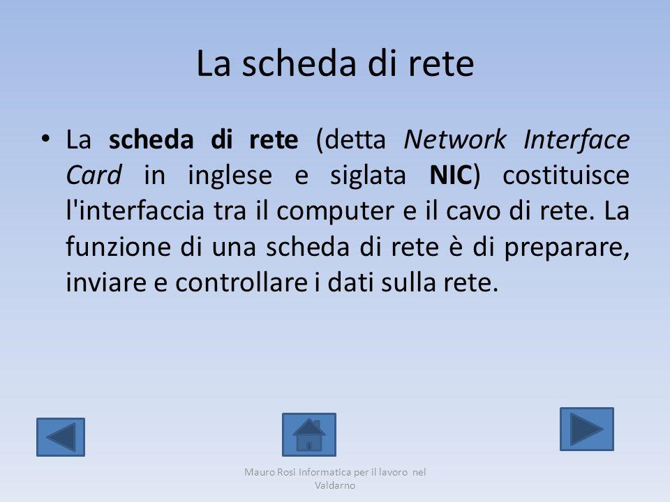 La scheda di rete La scheda di rete (detta Network Interface Card in inglese e siglata NIC) costituisce l'interfaccia tra il computer e il cavo di ret