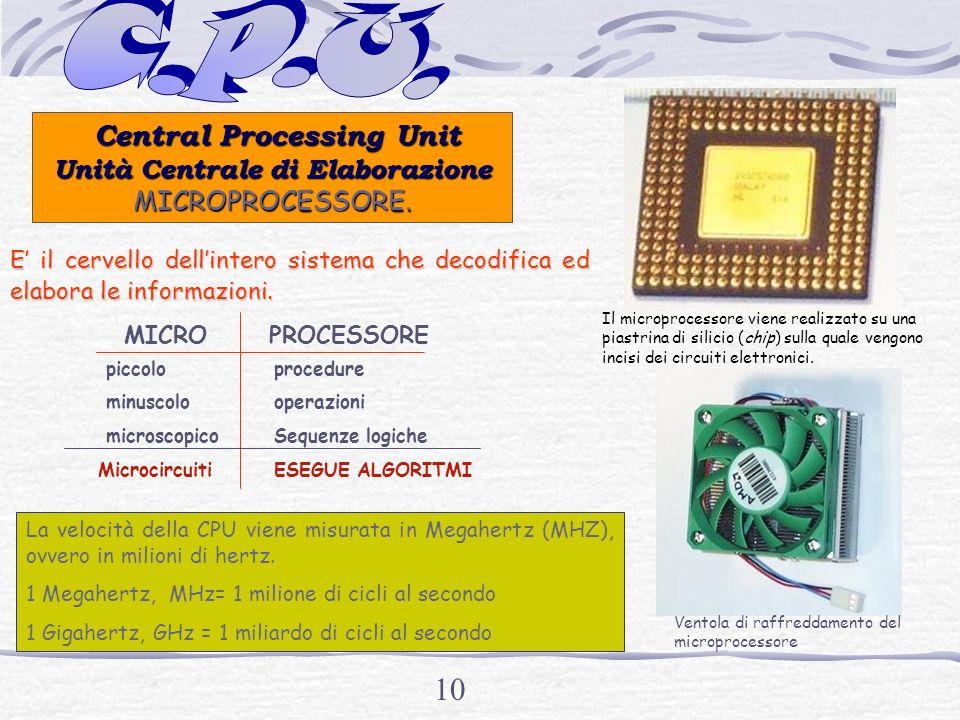 9 La scheda madre ha la funzione di collegamento dei diversi componenti interni: MicroprocessoreMicroprocessore Scheda graficaScheda grafica Scheda audioScheda audio Scheda di reteScheda di rete AlimentatoreAlimentatore Pila tamponePila tampone Memoria RAMMemoria RAM Memoria ROMMemoria ROM Drive floppy diskDrive floppy disk Masterizzatore CD/DVDMasterizzatore CD/DVD Hard diskHard disk Inoltre ha il compito di garantire la corretta trasmissione dei dati attraverso le piste di rame dette bus.