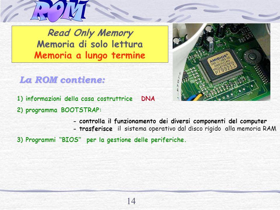 13 Il microprocessore trasferisce i programmi dal disco rigido (Hard Disk) alla memoria Ram.