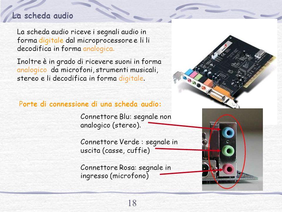 17 Alimentatore L alimentatore ha il compito di fornire elettricità ai vari componenti del computer.