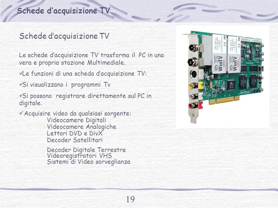 18 La scheda audio riceve i segnali audio in forma digitale dal microprocessore e li li decodifica in forma analogica.