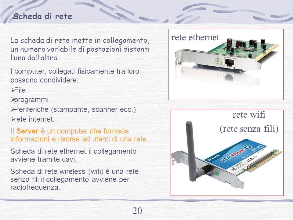 19 Schede dacquisizione TV Le schede dacquisizione TV trasforma il PC in una vera e propria stazione Multimediale.