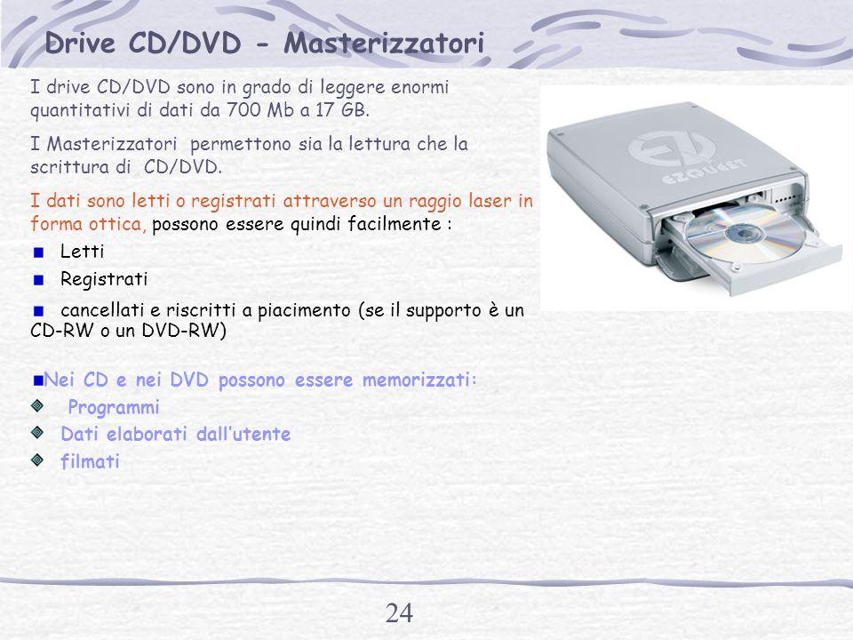 23 Drive floppy disk Il drive dei floppy disk è un supporto in grado di contenere piccole quantità di dati e programmi di piccole dimensioni.
