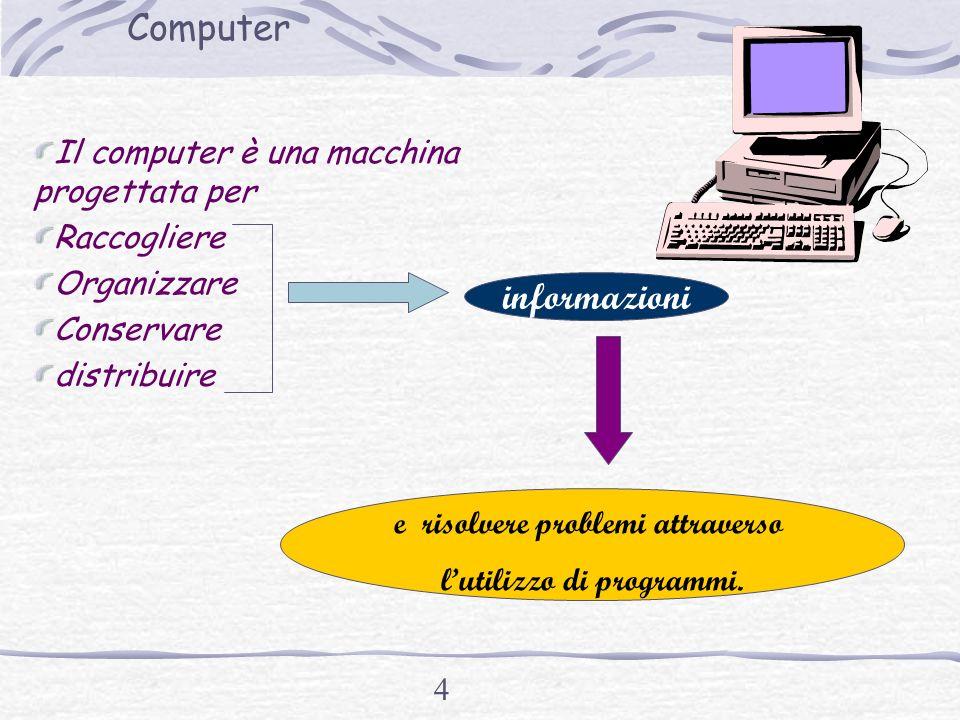 3 drive elaboratori supporti Lettori registratori computer cartaceo – magnetici - ottici Hardware