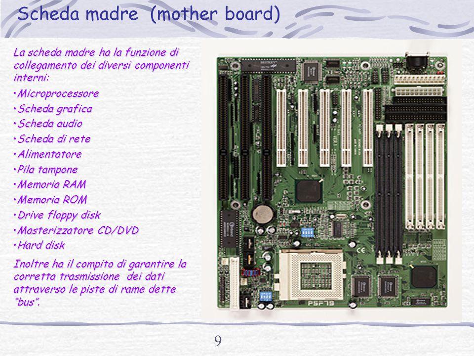 8 I componenti interni dellunità centrale di elaborazione Alimentatore CPU (microprocessore) Hard disk (disco fisso) Drive floppy disk Masterizzatore Memora RAM Scheda audio Scheda grafica Scheda madre Memora ROM