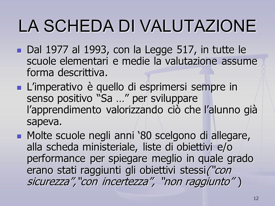 12 LA SCHEDA DI VALUTAZIONE Dal 1977 al 1993, con la Legge 517, in tutte le scuole elementari e medie la valutazione assume forma descrittiva. Dal 197