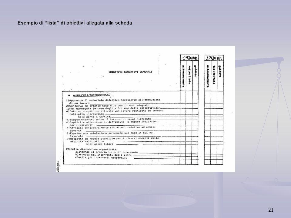 21 Esempio di lista di obiettivi allegata alla scheda