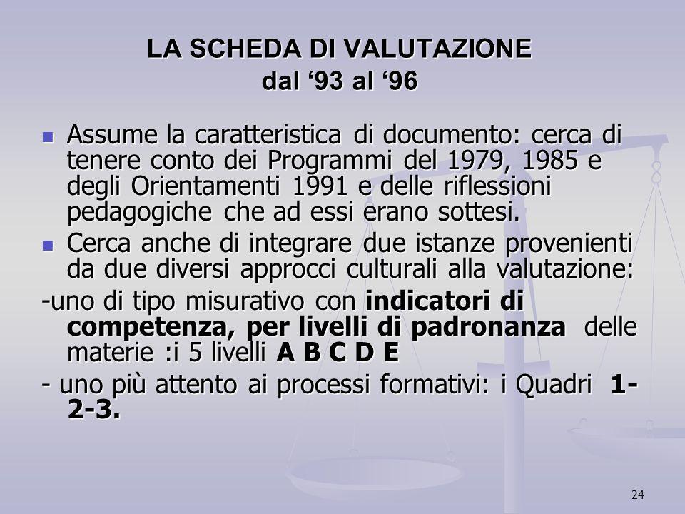24 LA SCHEDA DI VALUTAZIONE dal 93 al 96 Assume la caratteristica di documento: cerca di tenere conto dei Programmi del 1979, 1985 e degli Orientament