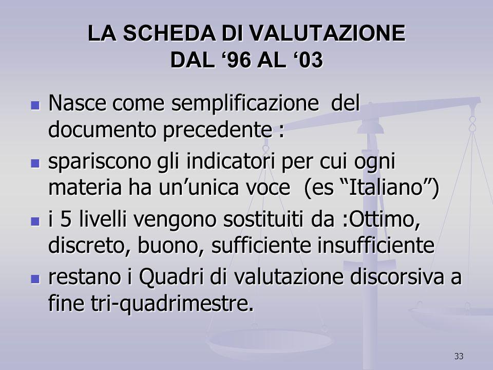 33 LA SCHEDA DI VALUTAZIONE DAL 96 AL 03 Nasce come semplificazione del documento precedente : Nasce come semplificazione del documento precedente : s