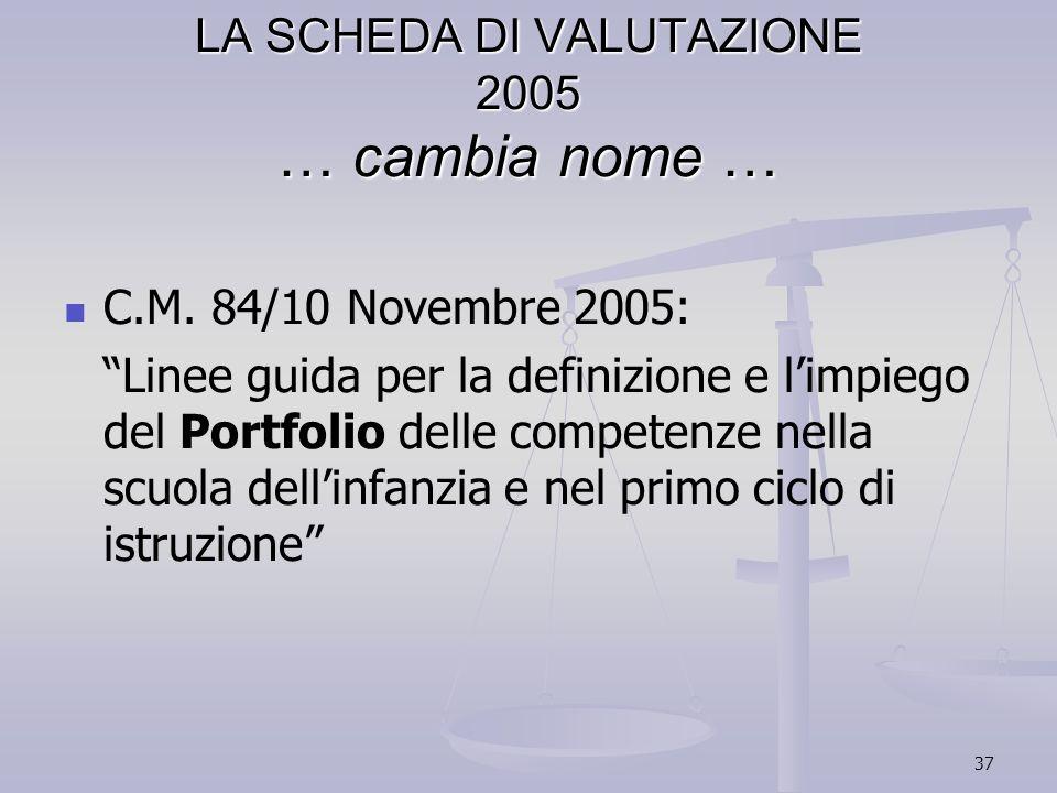 37 LA SCHEDA DI VALUTAZIONE 2005 … cambia nome … C.M. 84/10 Novembre 2005: Linee guida per la definizione e limpiego del Portfolio delle competenze ne