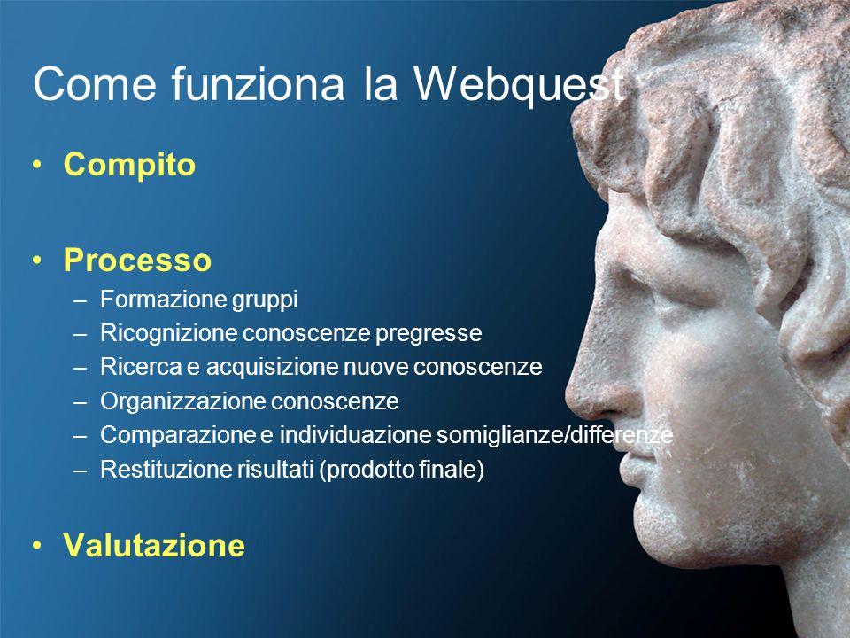 Come funziona la Webquest Compito Processo –Formazione gruppi –Ricognizione conoscenze pregresse –Ricerca e acquisizione nuove conoscenze –Organizzazi