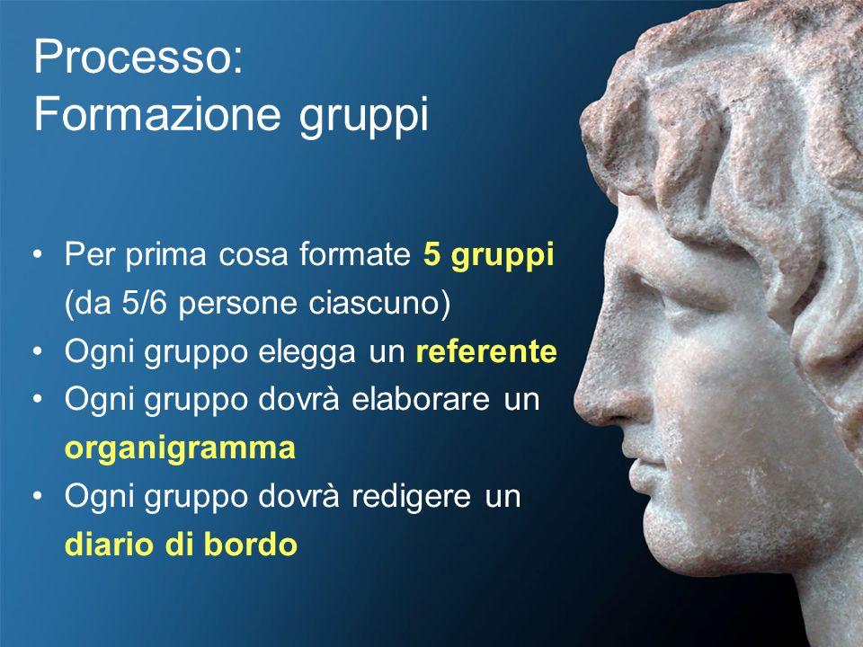 Processo: Formazione gruppi Per prima cosa formate 5 gruppi (da 5/6 persone ciascuno) Ogni gruppo elegga un referente Ogni gruppo dovrà elaborare un o