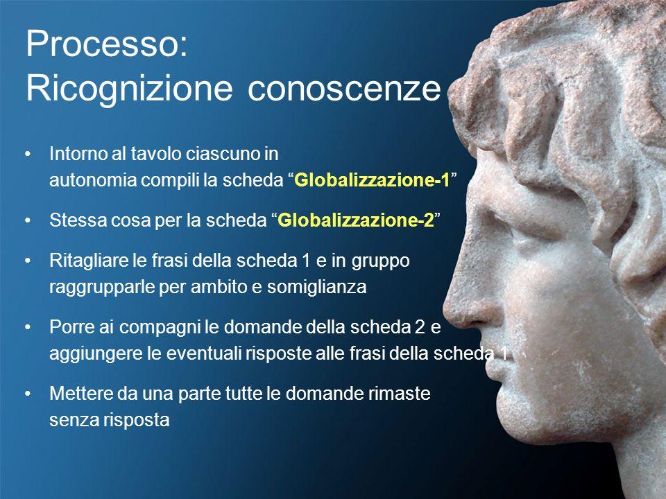 Processo: Ricognizione conoscenze Intorno al tavolo ciascuno in autonomia compili la scheda Globalizzazione-1 Stessa cosa per la scheda Globalizzazion