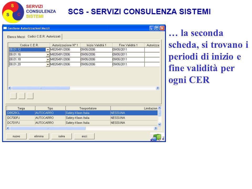 … la seconda scheda, si trovano i periodi di inizio e fine validità per ogni CER