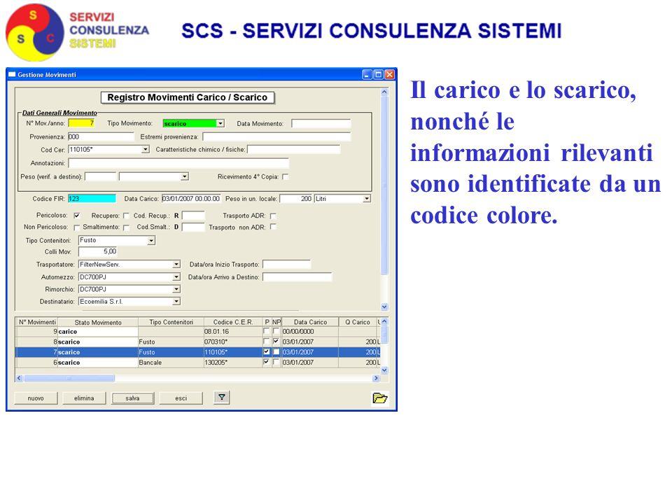 Il carico e lo scarico, nonché le informazioni rilevanti sono identificate da un codice colore.