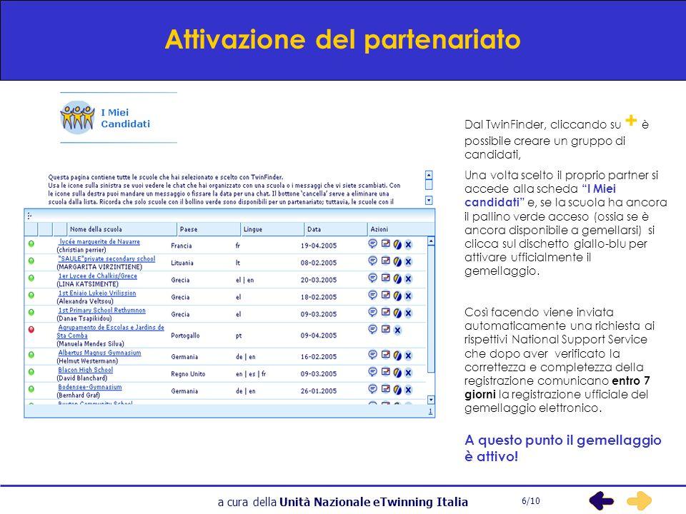 a cura della Unità Nazionale eTwinning Italia Partenariati con più membri Il partenariato viene ufficialmente attivato dai due membri fondatori, che si incontrano (o, se sono già in contatto, si cercano) nel TwinSpace.