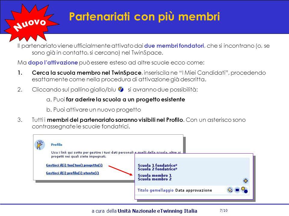 a cura della Unità Nazionale eTwinning Italia TwinSpace Dedicato ai gemellaggi già attivati Per tutti i gemellaggi attivati il TwinSpace rappresenta lambiente di lavoro completo per realizzare leTwinning, condiviso e accessibile dai soli partener del progetto.