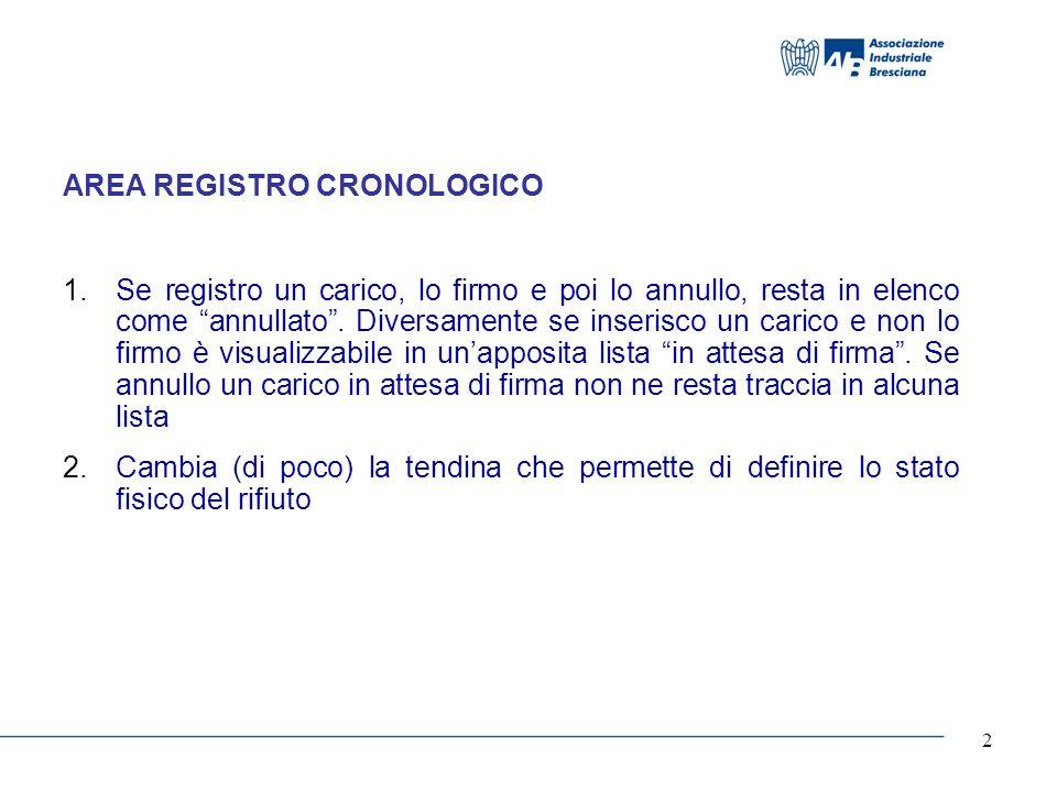 www.aib.bs.it 2 AREA REGISTRO CRONOLOGICO 1.Se registro un carico, lo firmo e poi lo annullo, resta in elenco come annullato. Diversamente se inserisc