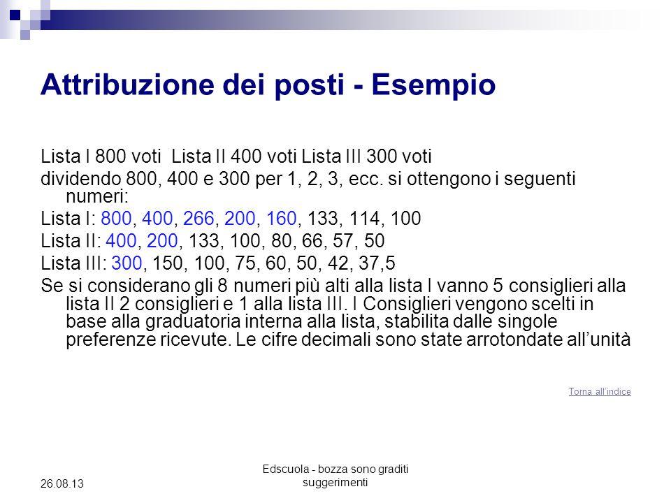 Edscuola - bozza sono graditi suggerimenti 26.08.13 Attribuzione dei posti - Esempio Lista I 800 voti Lista II 400 voti Lista III 300 voti dividendo 800, 400 e 300 per 1, 2, 3, ecc.