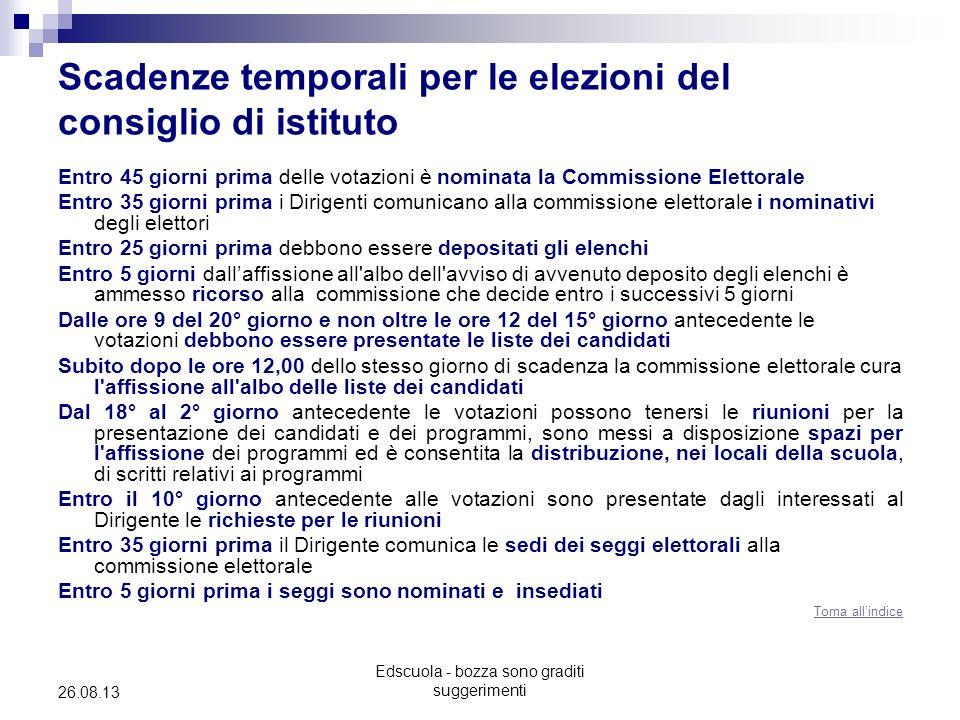 Edscuola - bozza sono graditi suggerimenti 26.08.13 Scadenze temporali per le elezioni del consiglio di istituto Entro 45 giorni prima delle votazioni