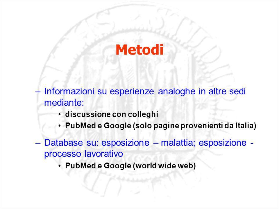 Metodi –Informazioni su esperienze analoghe in altre sedi mediante: discussione con colleghi PubMed e Google (solo pagine provenienti da Italia) –Database su: esposizione – malattia; esposizione - processo lavorativo PubMed e Google (world wide web)