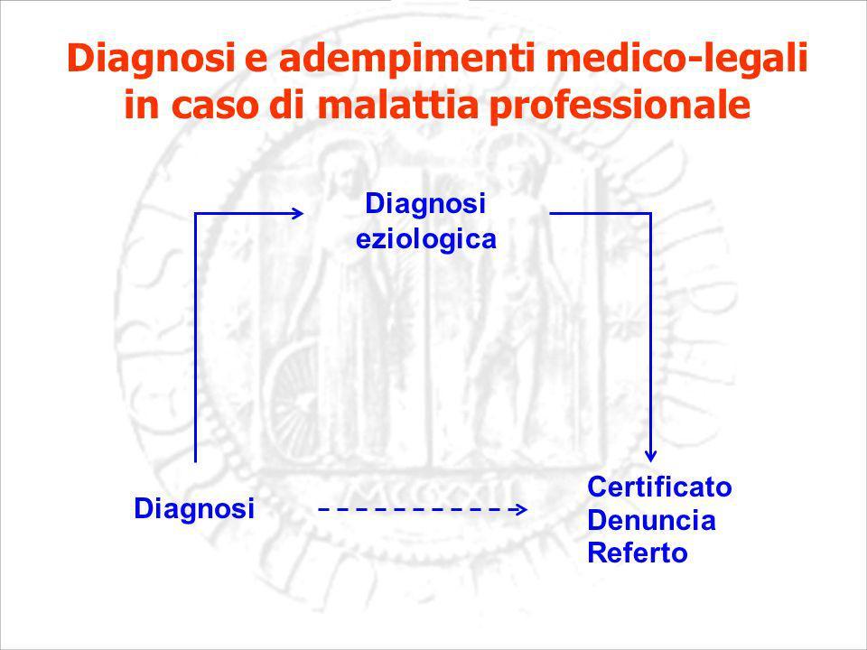 Diagnosi Certificato Denuncia Referto Diagnosi eziologica Diagnosi e adempimenti medico-legali in caso di malattia professionale