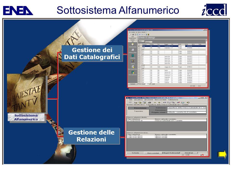 Sottosistema Alfanumerico Gestione delle Relazioni Gestione delle Relazioni SottosistemaAlfanumericoSottosistemaAlfanumerico Gestione dei Dati Catalog