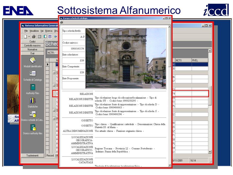 Sottosistema Alfanumerico Gestione Relazioni Gestione Relazioni SottosistemaAlfanumericoSottosistemaAlfanumerico Gestione Dati Catalografici Gestione