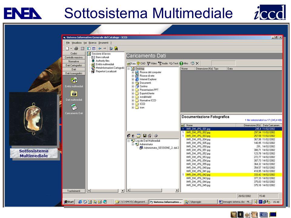 Sottosistema Multimediale Caricamento Dati multimediali Caricamento Dati multimediali SottosistemaMultimedialeSottosistemaMultimediale Gestione Dati m