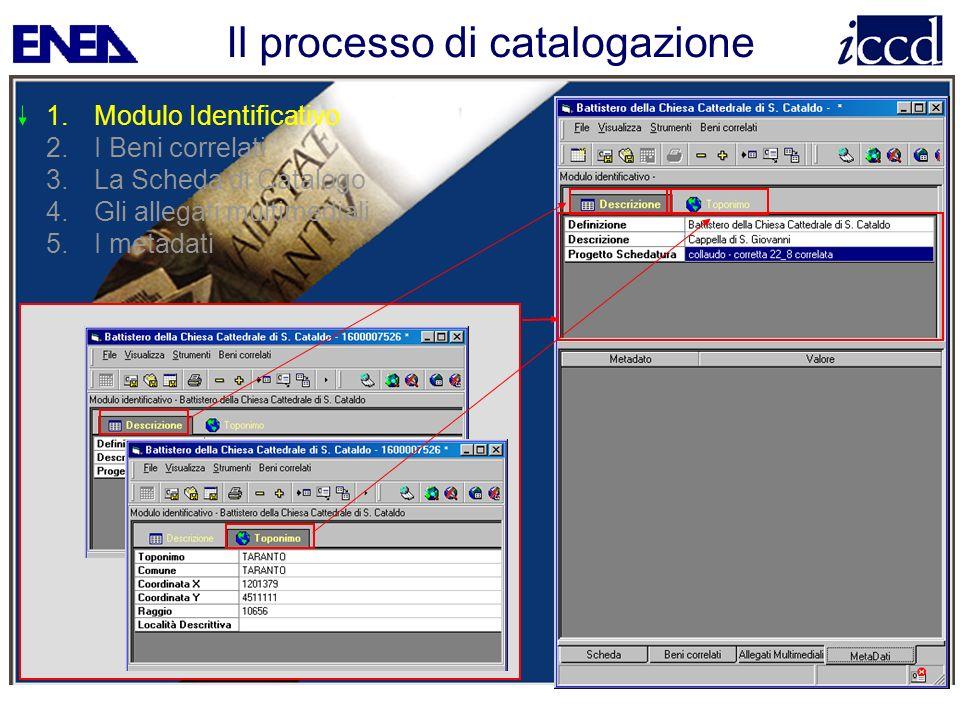 Sottosistema Alfanumerico Gestione Relazioni Gestione Relazioni SottosistemaAlfanumericoSottosistemaAlfanumerico Gestione Dati Catalografici Gestione Dati Catalografici