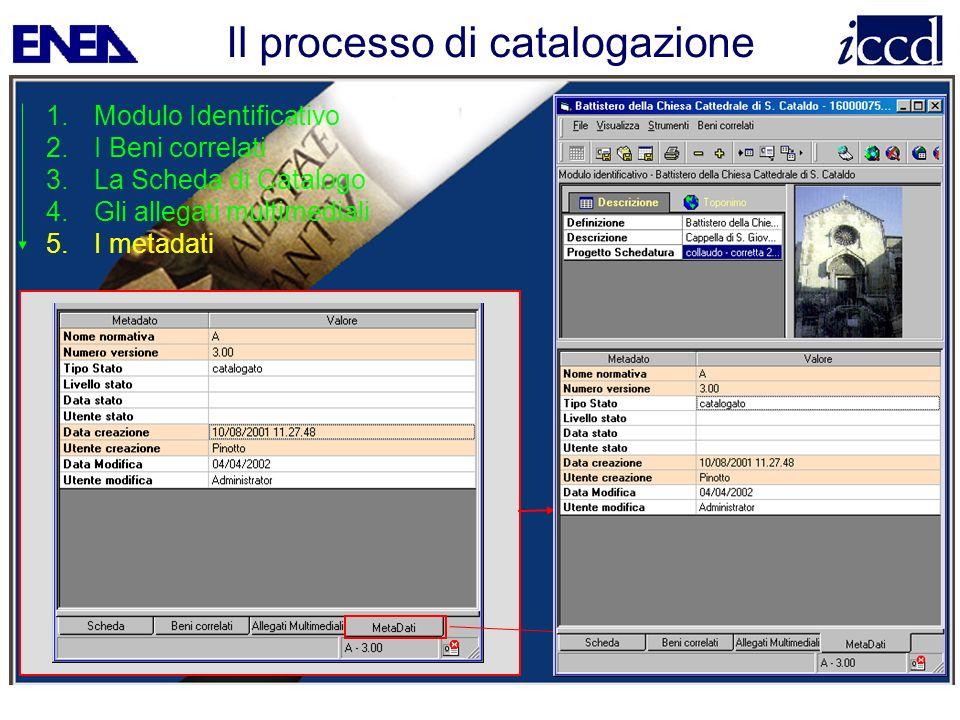 Sottosistema Cartografico Referenziazione Cartografica Gestione Normative SottosistemaCartograficoSottosistemaCartografico