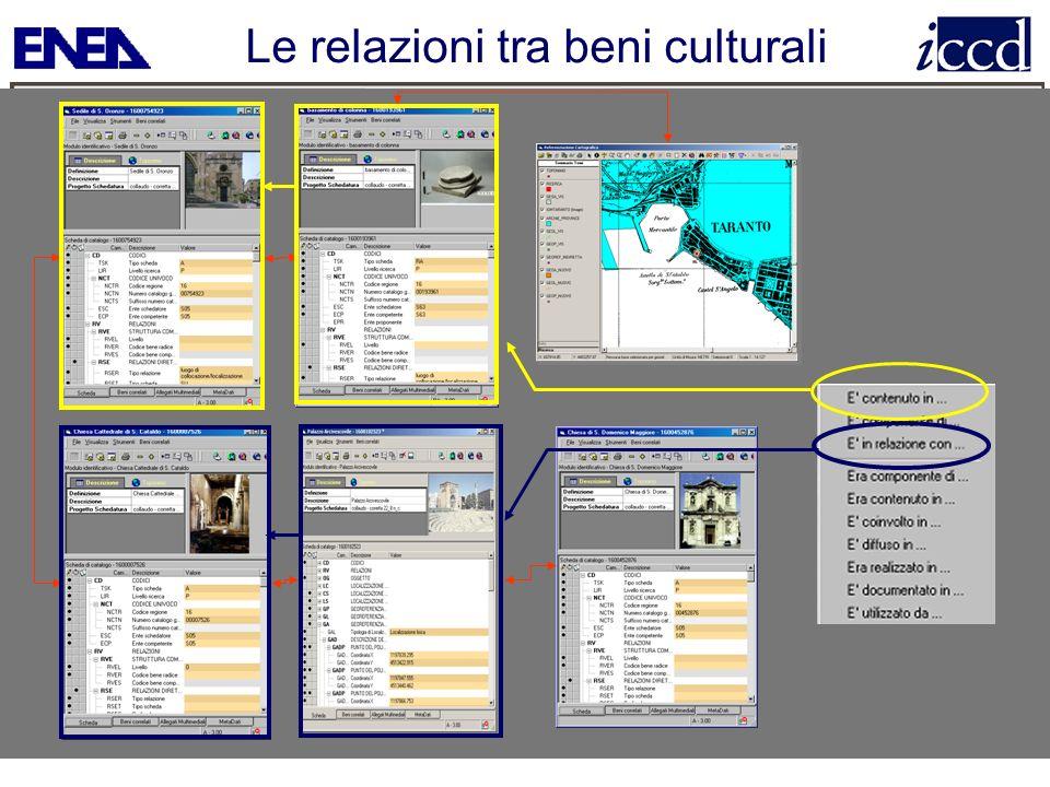 Beni Demo-etno-antropologici Beni Mobili Beni Immobili Beni Urbanistico-Territoriali 6