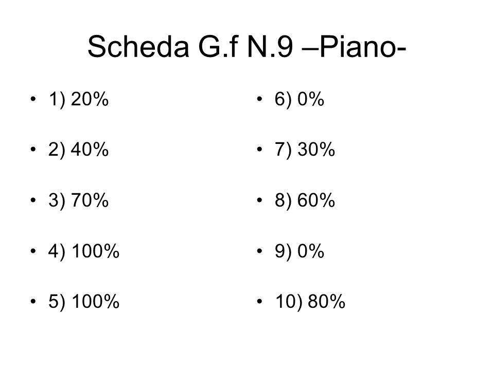 Scheda G.f N.9 –Piano- 1) 20% 2) 40% 3) 70% 4) 100% 5) 100% 6) 0% 7) 30% 8) 60% 9) 0% 10) 80%
