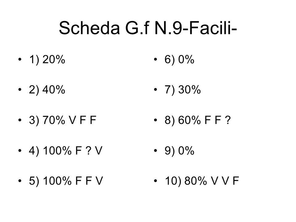 Scheda G.f N.9-Facili- 1) 20% 2) 40% 3) 70% V F F 4) 100% F ? V 5) 100% F F V 6) 0% 7) 30% 8) 60% F F ? 9) 0% 10) 80% V V F
