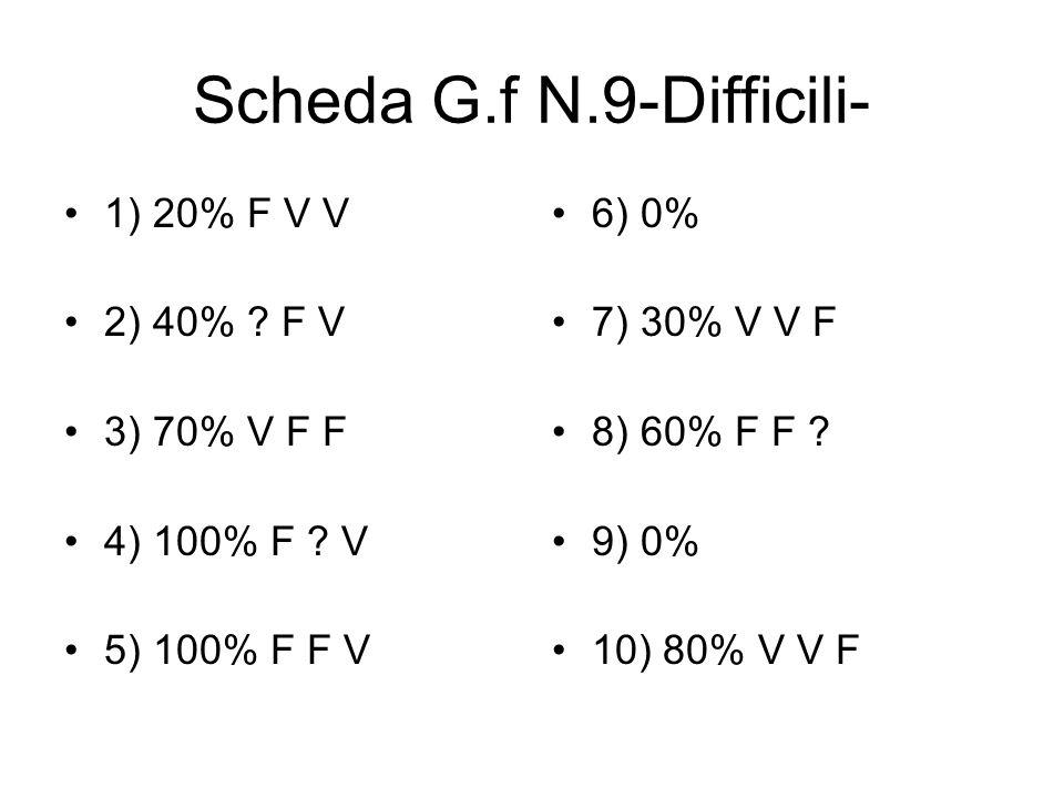 Scheda G.f N.9-Difficili- 1) 20% F V V 2) 40% ? F V 3) 70% V F F 4) 100% F ? V 5) 100% F F V 6) 0% 7) 30% V V F 8) 60% F F ? 9) 0% 10) 80% V V F