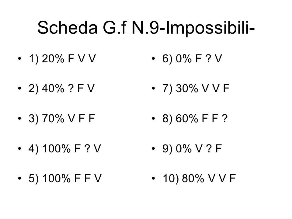 Scheda G.f N.9-Impossibili- 1) 20% F V V 2) 40% ? F V 3) 70% V F F 4) 100% F ? V 5) 100% F F V 6) 0% F ? V 7) 30% V V F 8) 60% F F ? 9) 0% V ? F 10) 8
