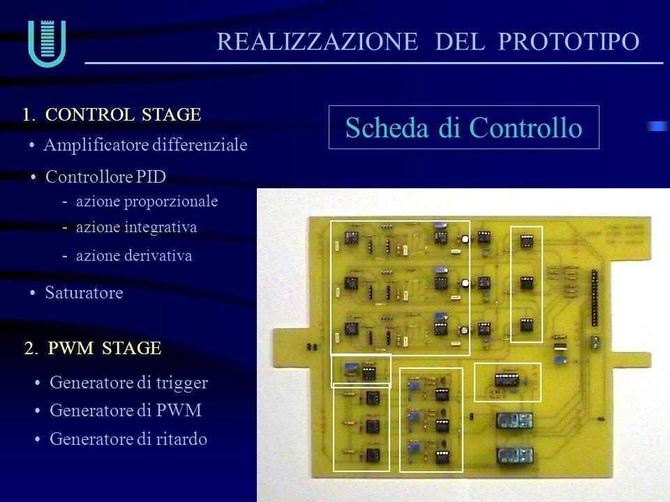 REALIZZAZIONE DEL PROTOTIPO Generatore di trigger Generatore di PWM Generatore di ritardo Scheda di Controllo 1. CONTROL STAGE 2. PWM STAGE Amplificat