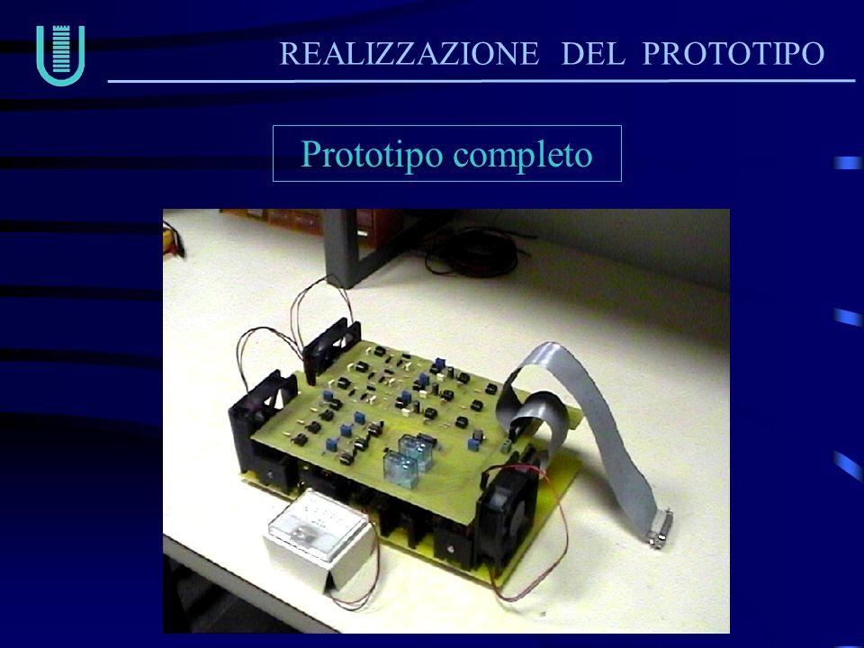 REALIZZAZIONE DEL PROTOTIPO Prototipo completo
