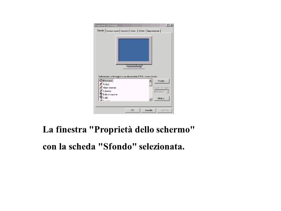 La finestra Proprietà dello schermo con la scheda Sfondo selezionata.
