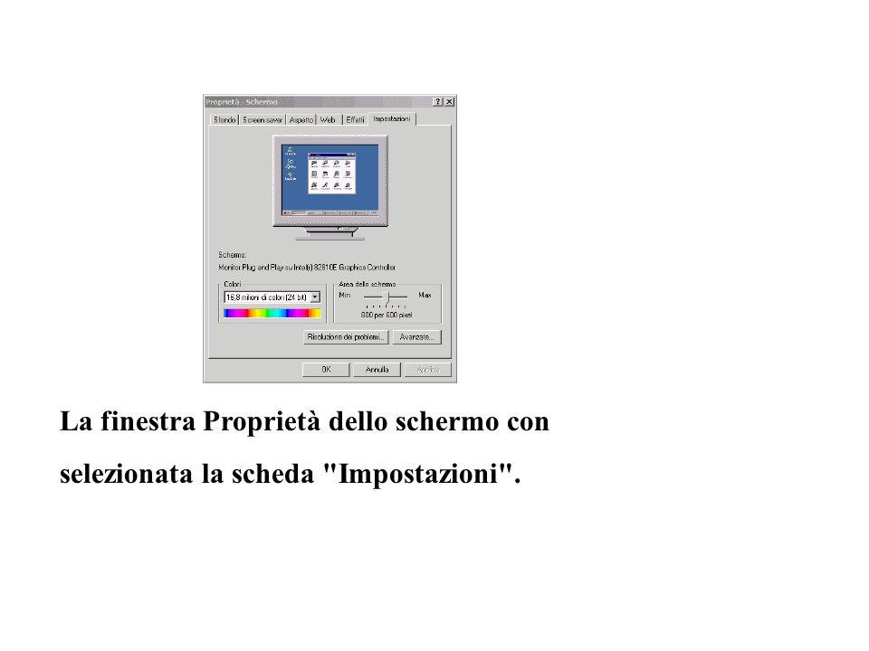 La finestra Proprietà dello schermo con selezionata la scheda Impostazioni .
