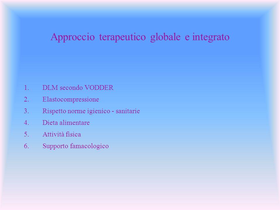 Approccio terapeutico globale e integrato 1.DLM secondo VODDER 2.Elastocompressione 3.Rispetto norme igienico - sanitarie 4.Dieta alimentare 5.Attivit