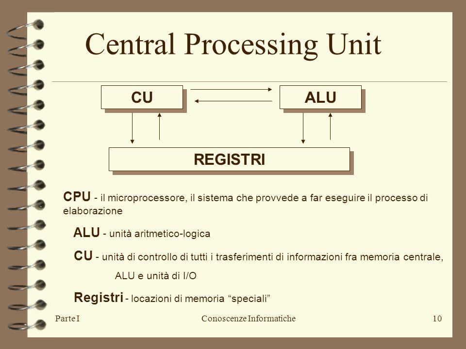 Parte IConoscenze Informatiche10 Central Processing Unit CU ALU REGISTRI CPU - il microprocessore, il sistema che provvede a far eseguire il processo di elaborazione ALU - unità aritmetico-logica CU - unità di controllo di tutti i trasferimenti di informazioni fra memoria centrale, ALU e unità di I/O Registri - locazioni di memoria speciali